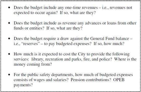 Budget bullets